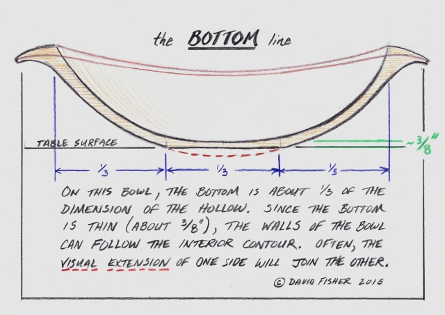Sketch, The Bottom Line_NEW